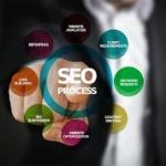 SEO Tips Ranking Top Of Search Engines