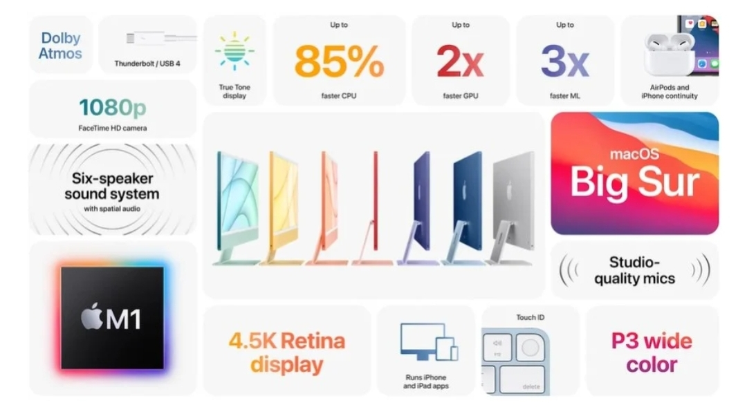 Apple could lead the AIO PC market with its new M1 iMacs